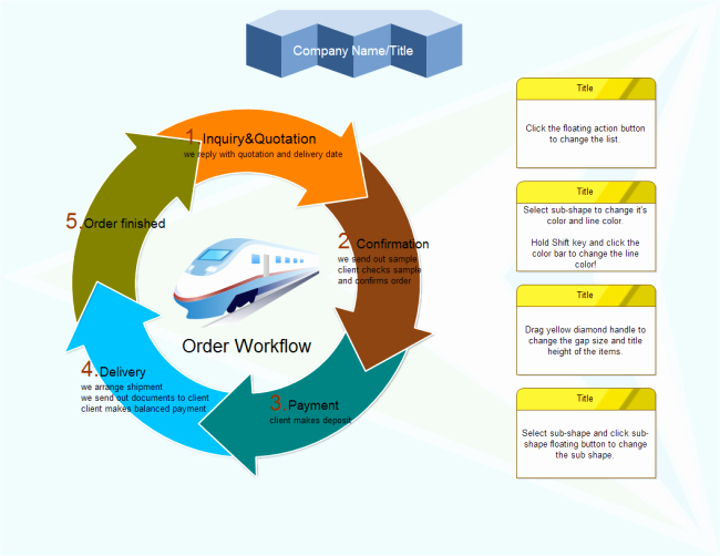 Work order Flow Chart Template Inspirational order Workflow