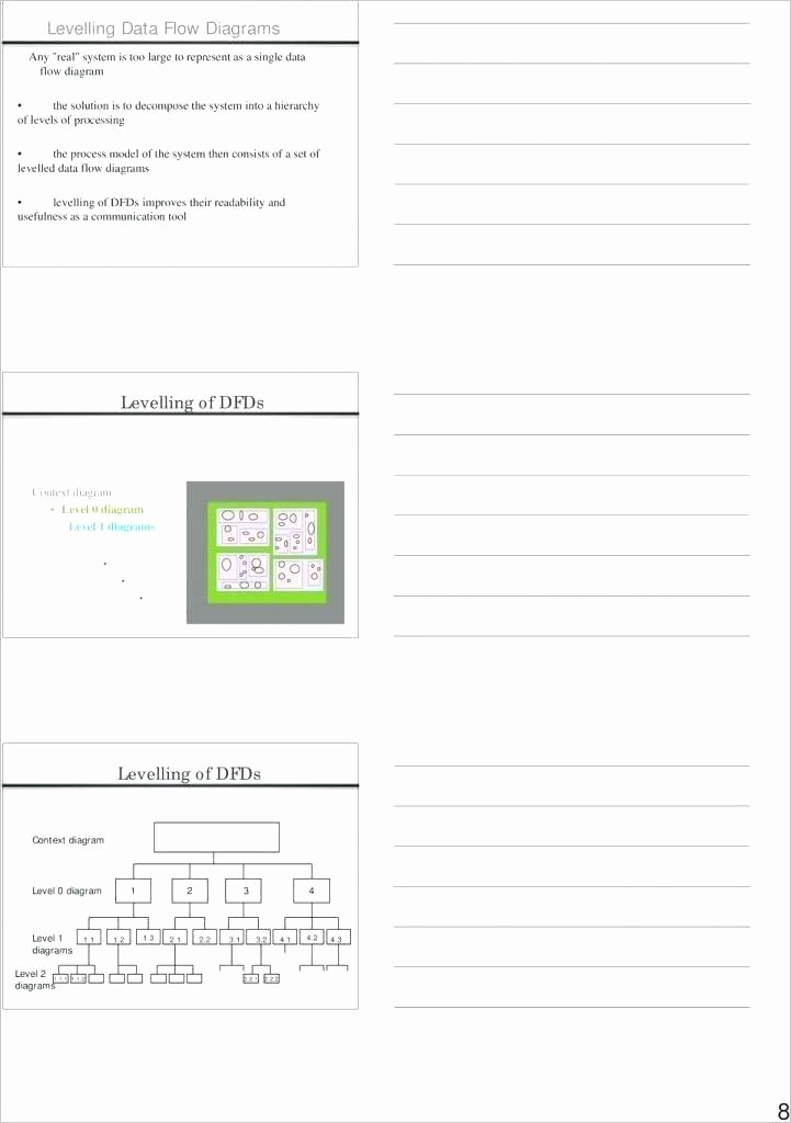 Work order Flow Chart Template Lovely Stop Work order Template – Harriscateringfo