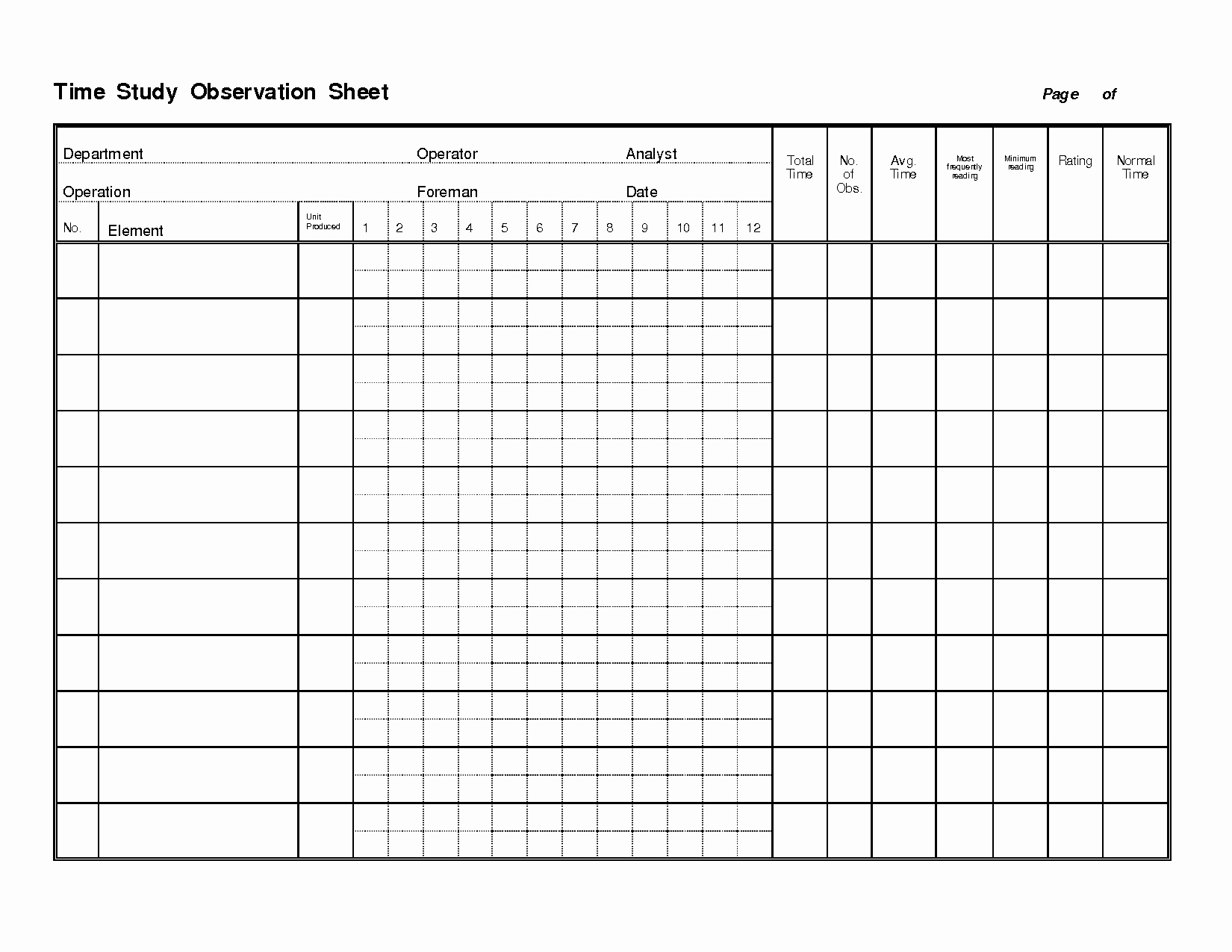 Work Time Study Template Excel Beautiful Time Study Template