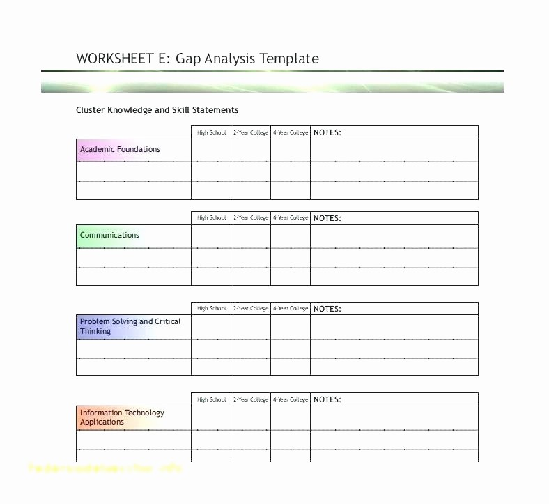 Work Time Study Template Excel Best Of Template Samples Business Processes Flow Charts Work