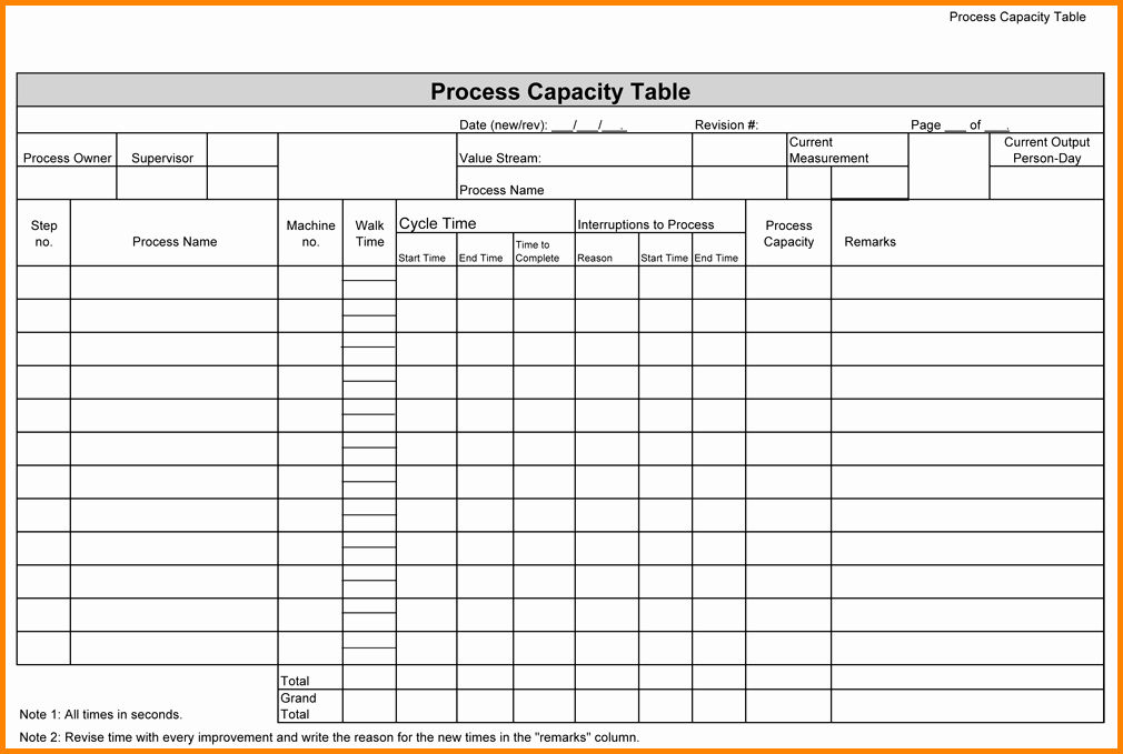 Work Time Study Template Excel Fresh 28 Of Time and Motion Template Excel