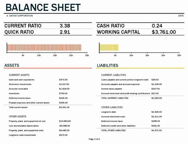 Working Capital On Balance Sheet Awesome Download Balance Sheet with Working Capital for Free