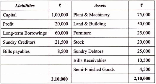 Working Capital On Balance Sheet Awesome Explain Giving the Example Of Net Working Capital Quora