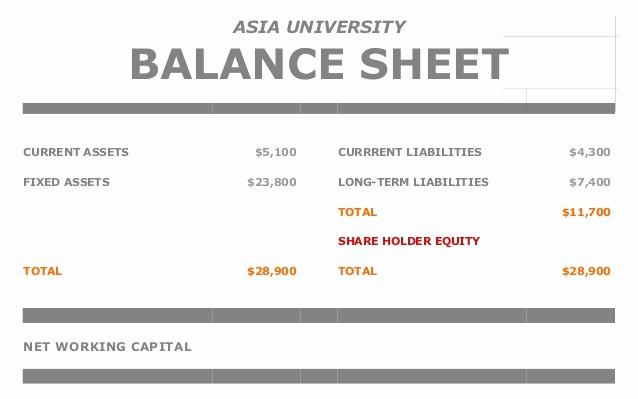 Working Capital On Balance Sheet Awesome Working Capital Balance Sheet Working Capital