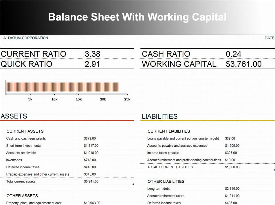 Working Capital On Balance Sheet Best Of 10 Balance Sheet Template Free Word Excel Pdf formats