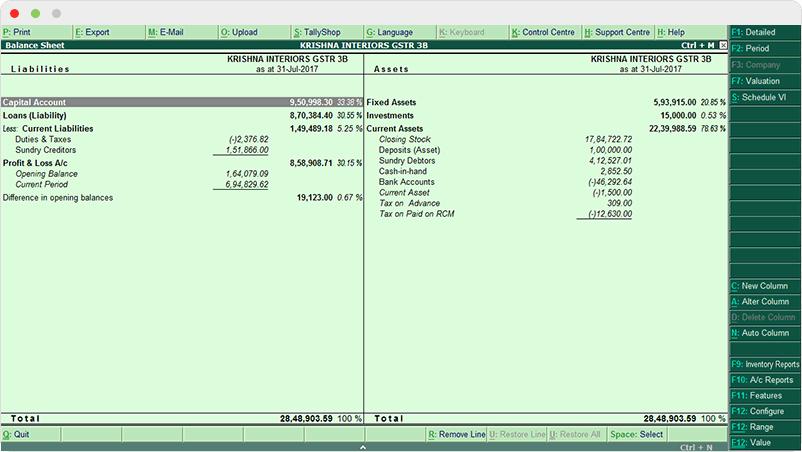 Working Capital On Balance Sheet Fresh Web Reports Horizontal Balance Sheet with Percentage