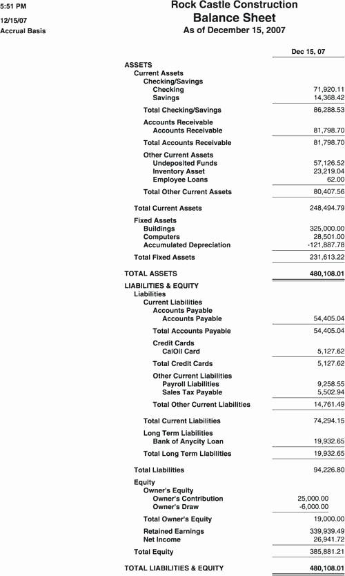 Working Capital On Balance Sheet Luxury Accrued Liabilities Balance Sheet Working Capital formula