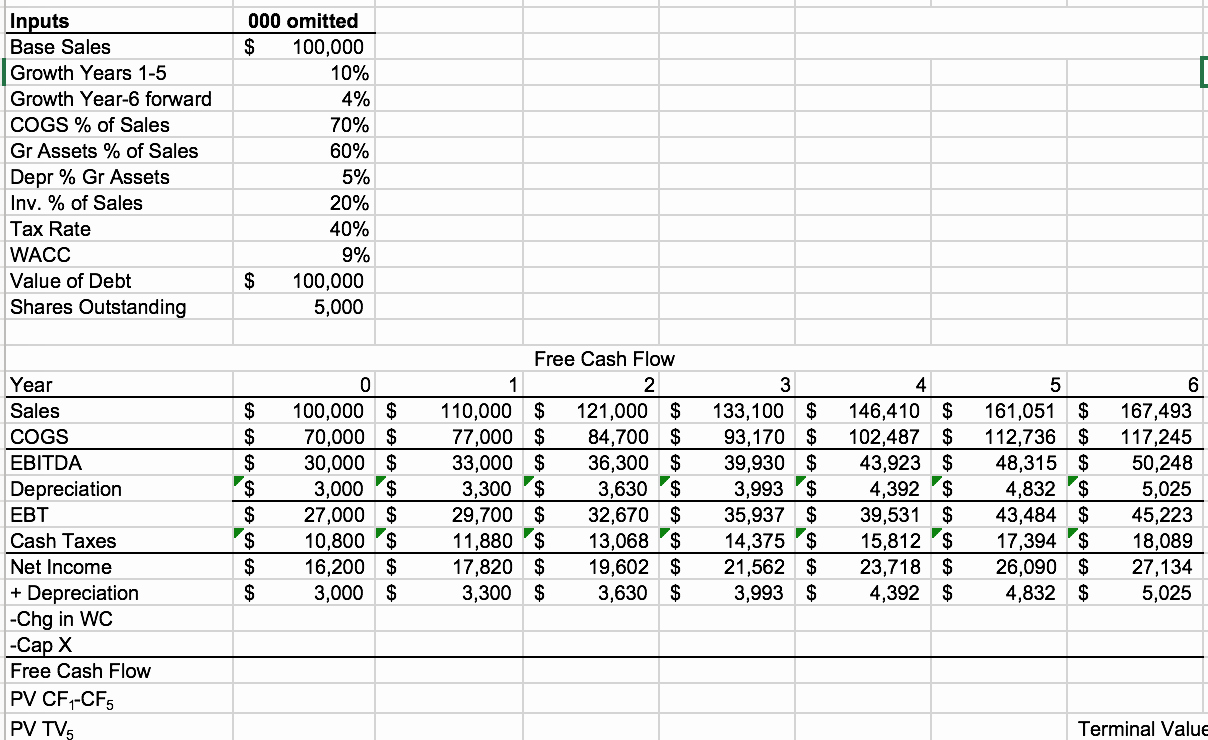 Working Capital On Balance Sheet Luxury Valuation How Can You Find Change In Working Capital and