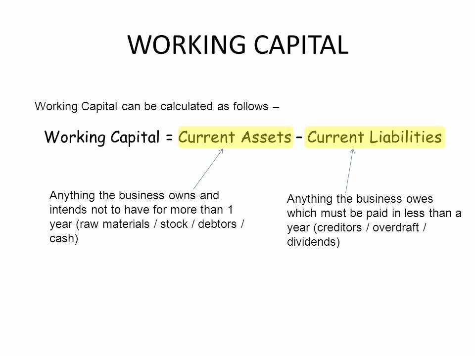 Working Capital On Balance Sheet Unique L O to Construct A Balance Sheet with Information Given
