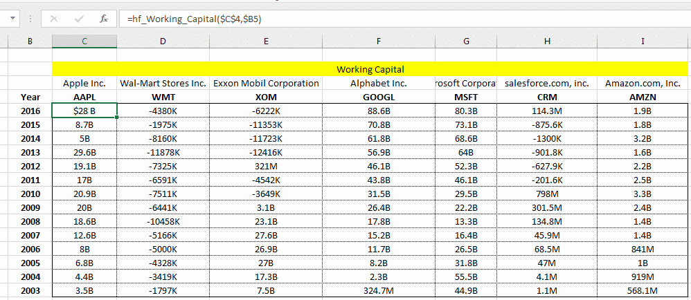 Working Capital Requirement Calculation Excel Best Of Change In Working Capital How to Interpret and Calculate