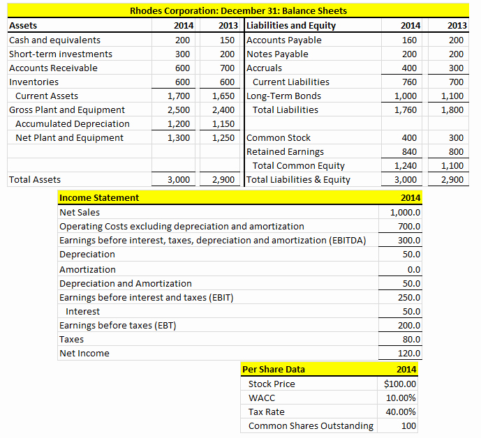 calculate net operating working capital 2013 calculate net operating working capital 2013 q