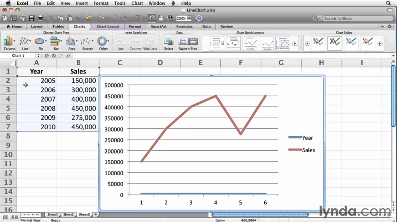 Working Capital Requirement Calculation Excel New Excel How to Work with Line Charts