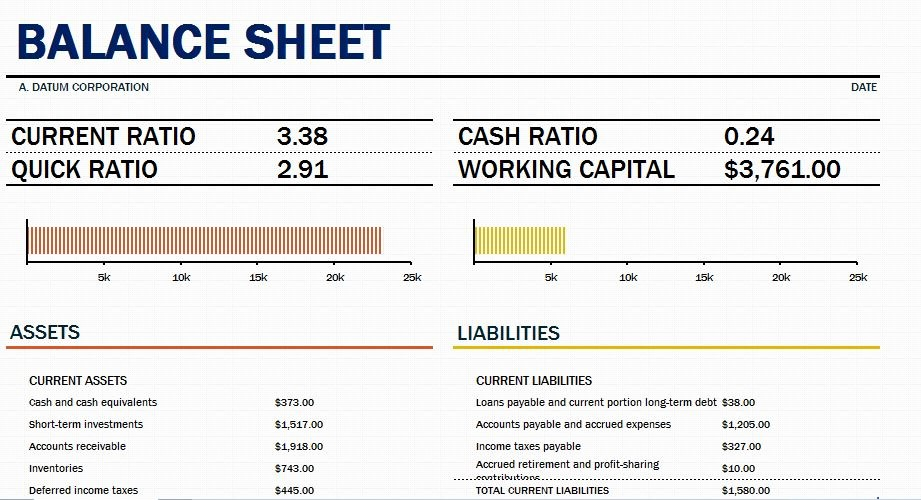 Working Capital Requirement Calculation Excel Unique Balance Sheet with Working Capital Template