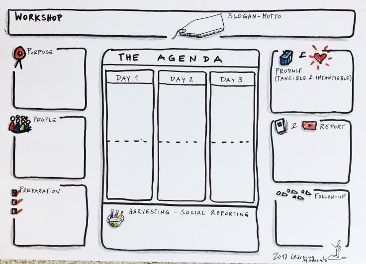 Workshop Agenda Template Microsoft Word Best Of the Workshop Agenda Shaper – A Template for A Visual