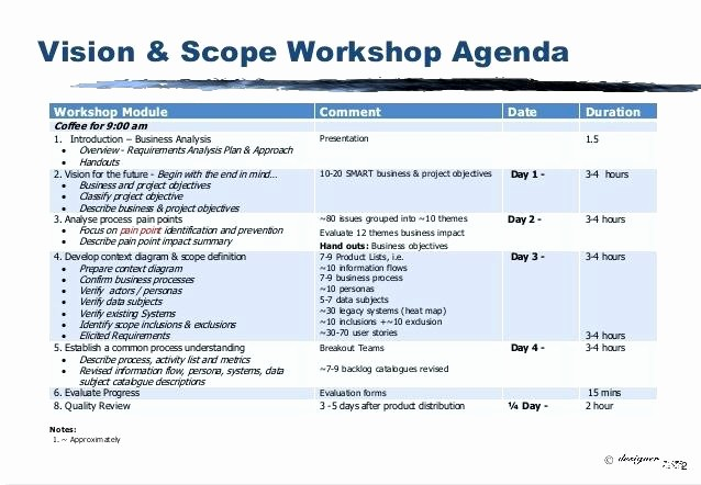Workshop Agenda Template Microsoft Word New Workshop Agenda Template Template Design Ideas
