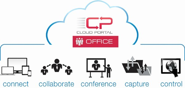 Www.https://portal.office.com Luxury Sharp Cloud Portal for Your Sharp Copiers and Mfp Stlc