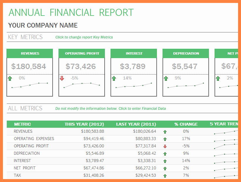Year End Financial Statement Template Awesome 8 Pany Annual Report Template