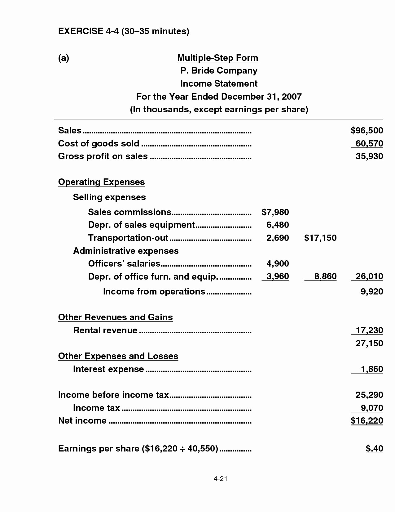 Year End Financial Statement Template Best Of Financial Statement format for sole Proprietorship