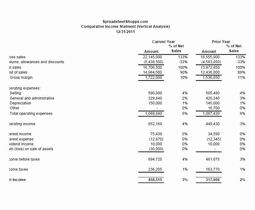 Year End Financial Statement Template Fresh In E Statement Template Free Excel Download