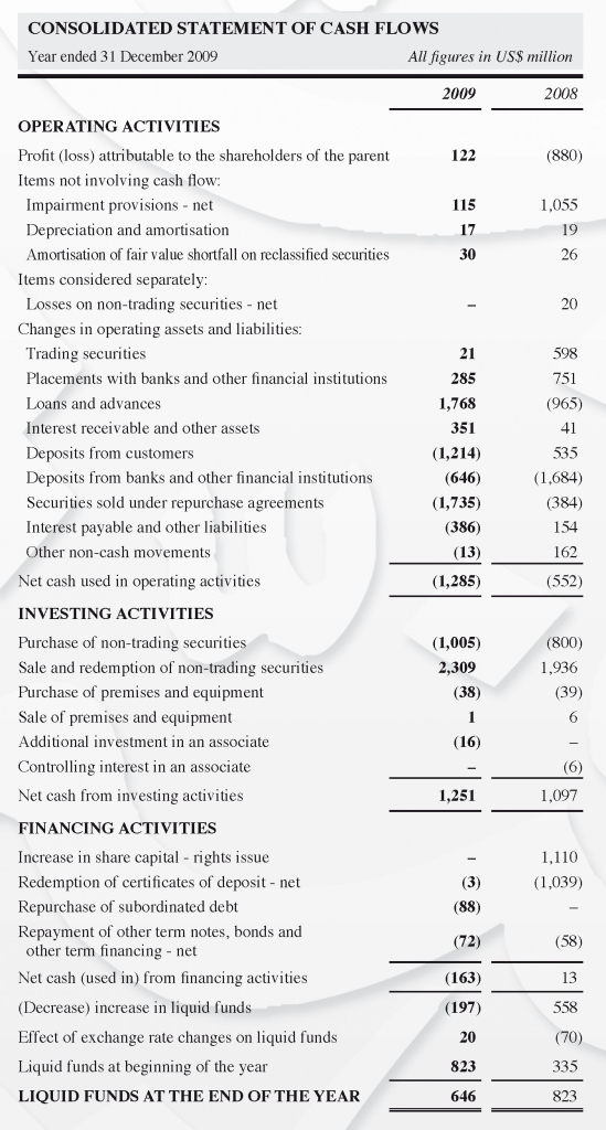 Year End Financial Statement Template Inspirational Year End Financial Statement Template Spreadsheet Example