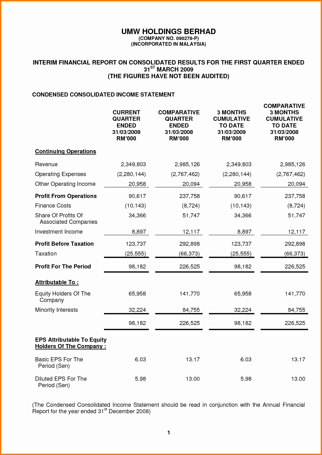 Year End Financial Statement Template New 9 Financial Statements Example