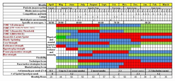 Yearly Work Schedule Template Excel Elegant Annual Training Plan Template Excel