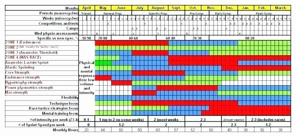 Yearly Work Schedule Template Excel Luxury Excel Schedule Template Weekly Production Schedule