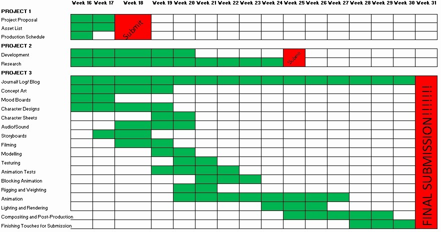 Yearly Work Schedule Template Excel Luxury Production Schedule Template