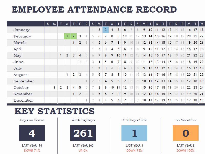 Attendance Sheet Template Excel Inspirational 13 attendance Tracking Templates Excel Pdf formats
