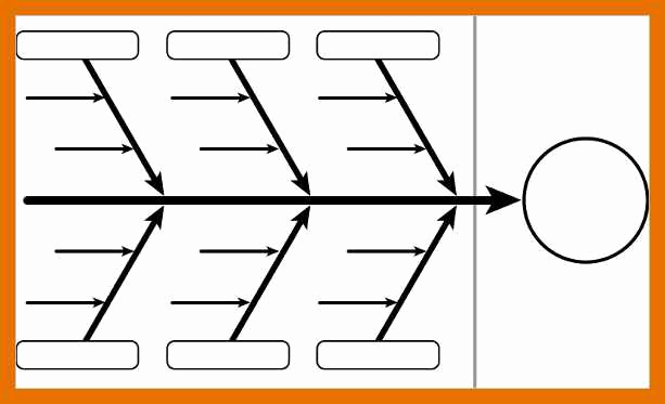 Blank Fishbone Diagram Template Elegant 5 6 Fishbone Template