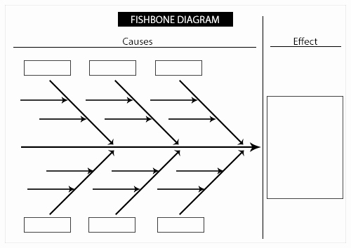 Blank Fishbone Diagram Template Elegant Fishbone Diagram and Printable Template