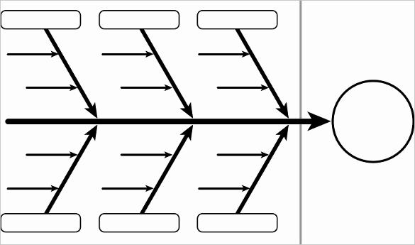 Blank Fishbone Diagram Template Elegant Fishbone Diagram Template Free Templates