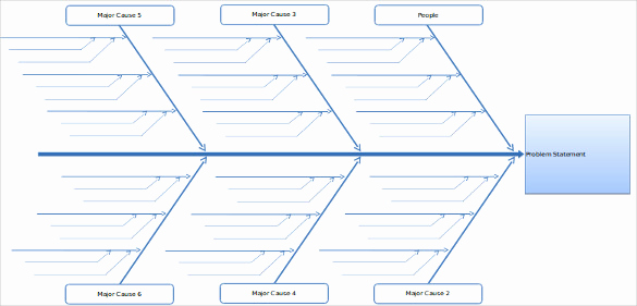 Blank Fishbone Diagram Template Fresh 7 Fishbone Diagram Teemplates Pdf Doc