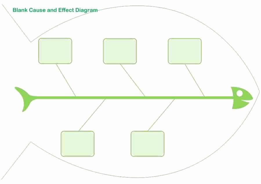 Blank Fishbone Diagram Template Fresh Free Fishbone Diagram Template 12 Blank Word Excel