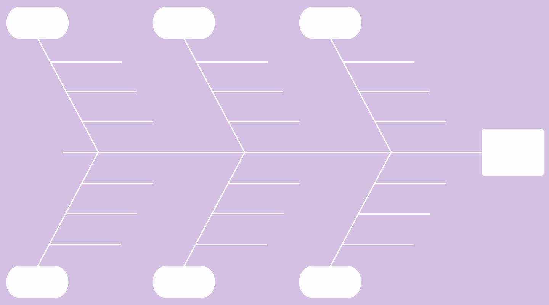 Blank Fishbone Diagram Template Inspirational A Blank Fishbone Diagram Template for Managers and