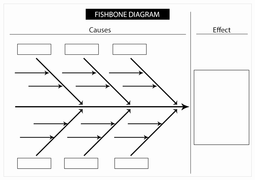 Blank Fishbone Diagram Template Lovely 5 Fishbone Diagram Templates Word Excel Templates