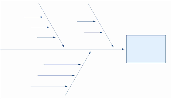 Blank Fishbone Diagram Template Lovely Fishbone Diagram Template Free Templates