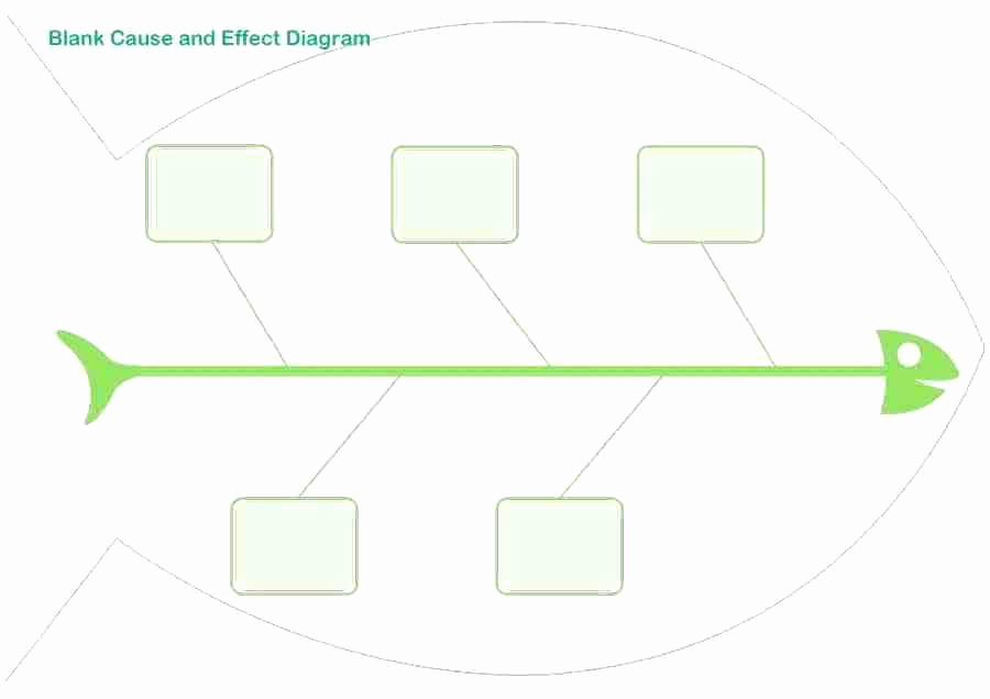 Blank Fishbone Diagram Template New Fishbone Chart Template – Hafer