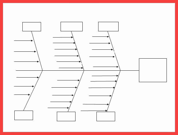 Blank Fishbone Diagram Template New Lab Fishbone Word Document