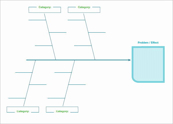 Blank Fishbone Diagram Template New Sample Fishbone Diagram Template 13 Free Documents In