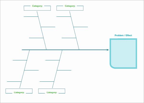 Blank Fishbone Diagram Template New Sample Fishbone Diagram Template 13 Free Documents In