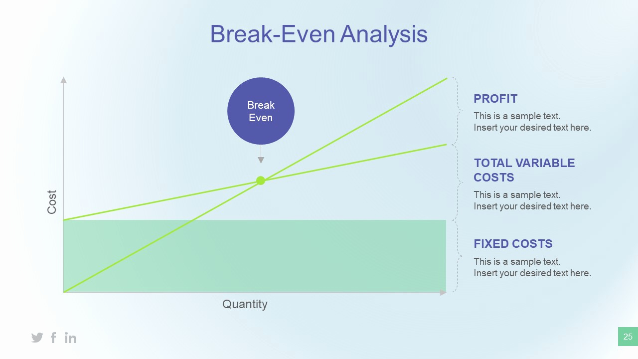 Break even Analysis Graph Template Awesome Break even Analysis Presentation Graphically Slidemodel