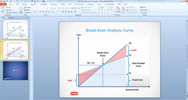 Break even Analysis Graph Template Elegant Free Break even Analysis Template for Powerpoint Free