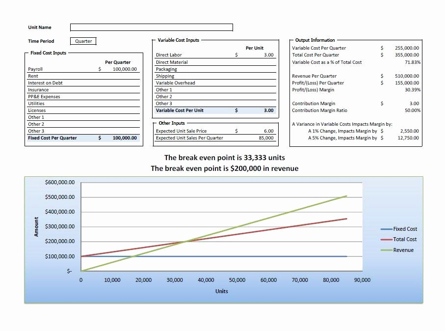 Break even Analysis Graph Template Fresh Breakeven Analysis Excel Calculator Download