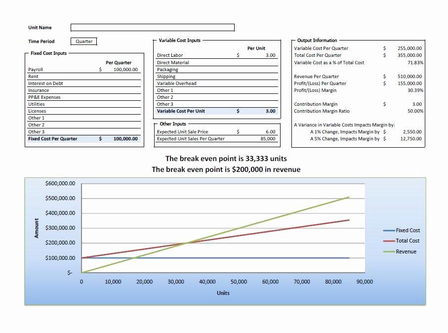 Break even Analysis Graph Template Fresh Breakeven Analysis Excel Calculator Download