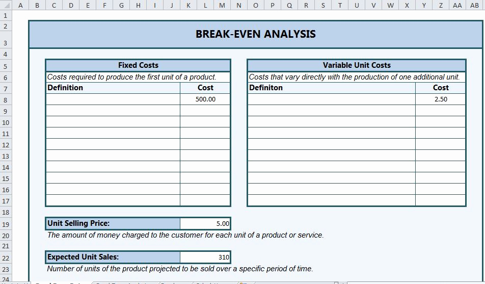 Break even Analysis Graph Template Lovely Break even Analysis Excel