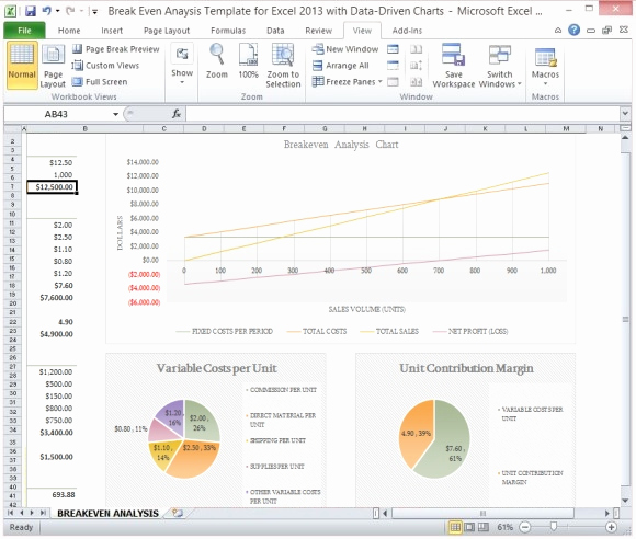 Break even Analysis Graph Template Luxury Break even Analysis Template for Excel 2013 with Data