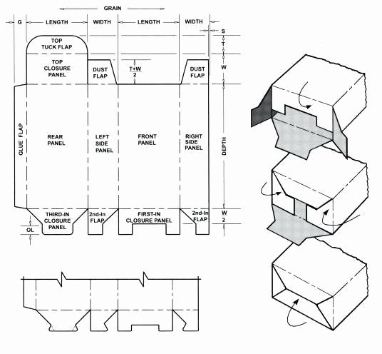 Cardboard Box Template Generator Best Of Corrugated Box Template – Hafer