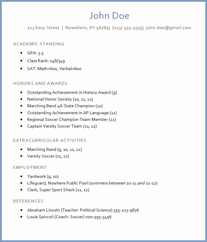 College Admission Resume Template Beautiful How to Write A College Admission Résumé