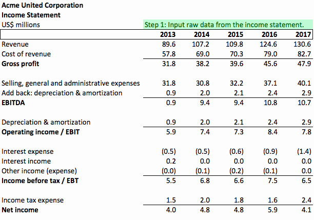 Common Size Income Statement Template Lovely How to Analyze Mon Size In E Statement